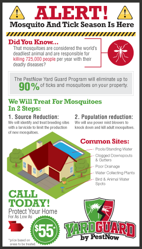 Download the PestNow YardGuard Zika Virus Prevention Ad
